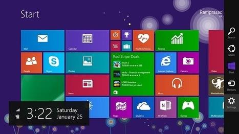 Useful Windows 8 Keyboard Shortcuts | Crounji | Scoop.it