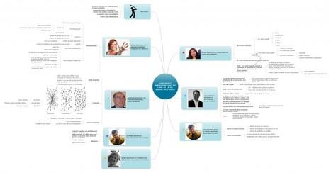 Captez l'essentiel d'une conférence grâce au Mind Mapping - Le Blog de Xavier DELENGAIGNE | Expression visuelle | Scoop.it