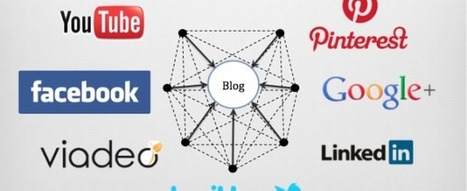 Comment utiliser les médias sociaux pour améliorer l'e‐réputation des PME ? | Digital Martketing 101 | Scoop.it
