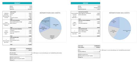 Calculer son prix de revient et définir son prix de vente (avec Excel) | Outils gratuits pour entrepreneurs | Scoop.it