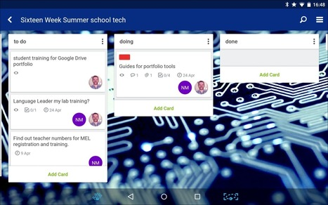 cross-platform productivity apps for EAP students | Technology and language learning | Scoop.it
