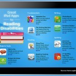 "50 Best iPad Apps for Reading Disabilities  - Online College Courses | ""iPads for learning"" 