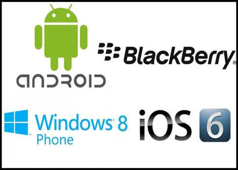 ¿Qué sistema operativo móvil domina el mercado de cada país? | Sistema Operativo | Scoop.it