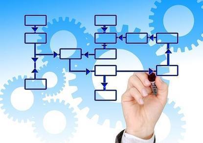 7 Ways Semantic Technologies Make Data Make Sense - InformationWeek | Big Data Analysis in the Clouds | Scoop.it