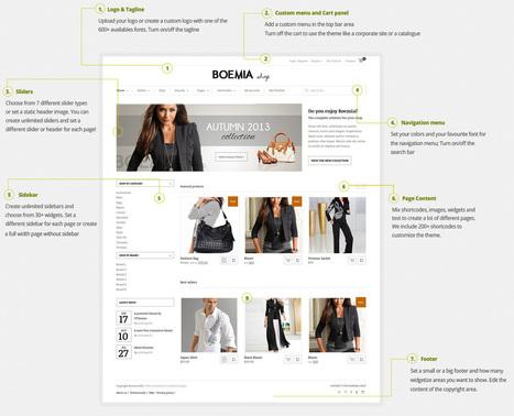 Wordpress ecommerce template gratuito | Pixels Mania | Scoop.it