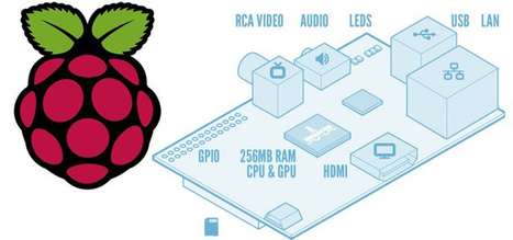 Interesting facts about Raspberry Pi - Linux FAQ | Linux and Open Source | Scoop.it