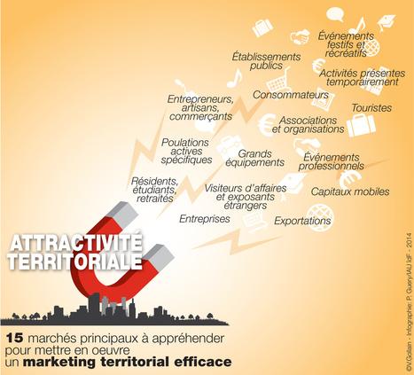C'est quoi le marketing territorial ? | Marketing de Destination | Scoop.it