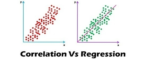 Difference Between Correlation and Regression (with Comparison Chart) - Key Differences   πάροικος   Scoop.it