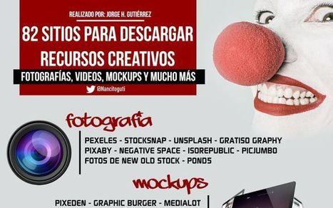 Infografía con 82 sitios donde descargar recursos creativos | El diario de Alvaretto | Scoop.it
