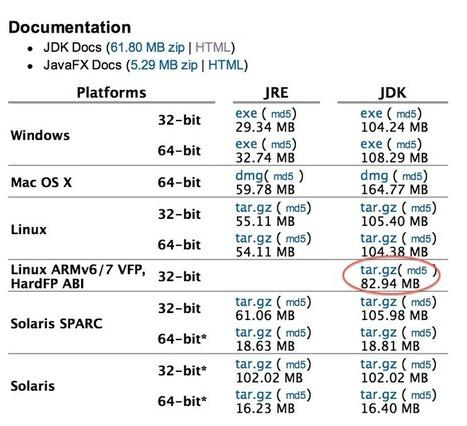 DukePad - OpenJFX -OpenJDK Wiki   Raspberry Pi   Scoop.it