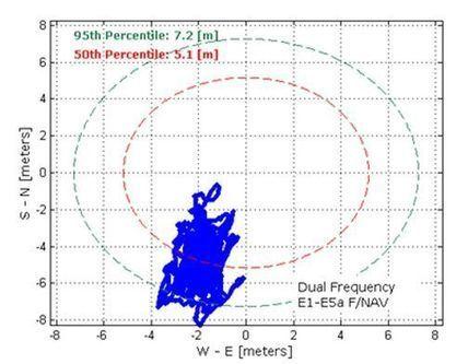 Validation en orbite de GALILEO réalisée | cartographie et aménagement du territoire | Scoop.it