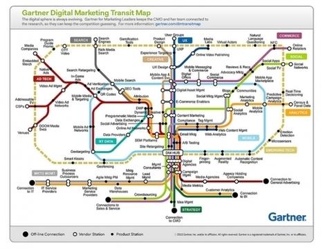 Digital Marketing Battlefield Map: CMO Vs. CIO And Gartner Vs. Forrester   Tech solutions   Scoop.it