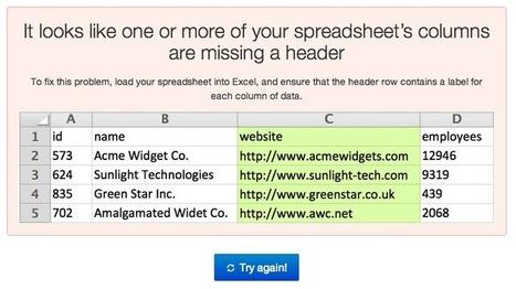 ScraperWiki Data Blog. Uploading a (structured) spreadsheet | Data scraping | Scoop.it