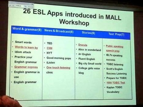 List of mobile apps for language ...   Technology in the K-12 FSL Classroom - research, resources, and realizations   Scoop.it