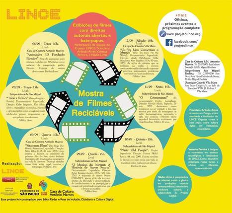 Mostra de Filmes Recicláveis exibe filmes de vários países na Zona Leste em São Paulo - LINCE | Cinema Libre + Cultura Libre | Scoop.it