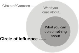 Who is Within Your Circle ofInfluence? | Coaching Central | Scoop.it