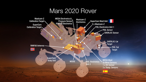 "The 2020 MARS Rover --""NASA's Most Sophisticated Search for Signs of Life"" 