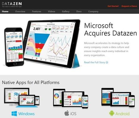 Créez vos tableaux de bord aisément avec Datazen | Intelligence d'affaires | Scoop.it