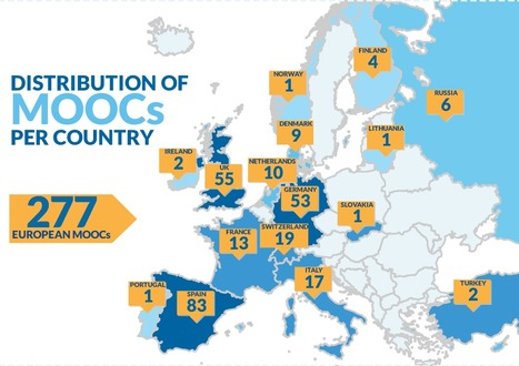 European MOOCs Scoreboard | Massively MOOC | Scoop.it