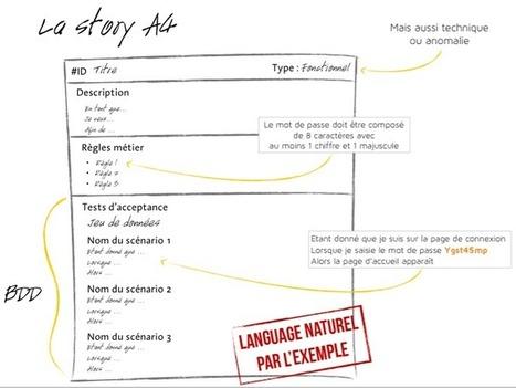 Apprenez le Gherkin pour écrire vos User Stories | Thiga - Le blog | Agile Methods | Scoop.it
