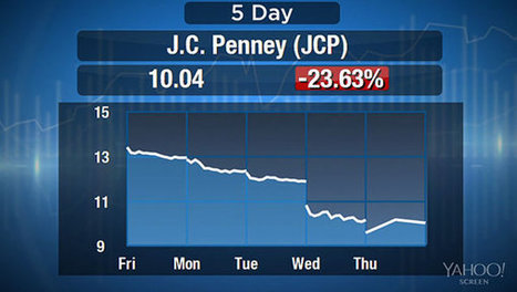 J.C. Penney Shares Whipsaw as Debt Concerns Grow | Stock Market | Scoop.it