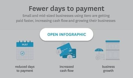 Data shows cash flow benefits of online accounting - Xero Blog | Accounts | Scoop.it