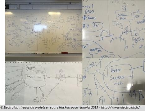 Le modèle de co-construction de savoirs : un enjeu d'innovation pour les bibliothèques ? (3/3) Par Pascal Desfarges | Enssib | -thécaires are not dead | Scoop.it