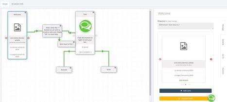 Rebotify : créer un bot Messenger, Slack ou WhatsApp simplement - Blog du Modérateur | Web et reseaux sociaux | Scoop.it