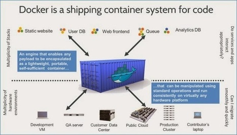 Introduction to Docker and Running on AWS | Open Source Portal | Scoop.it