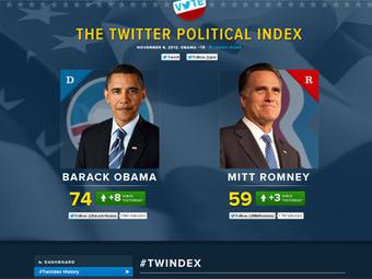 Las elecciones de EEUU, el evento más tuiteado de la historia   VICTORIA DE LAS REDES SOCIALES EN LAS PRESIDENCIALES DE EEUU   Scoop.it