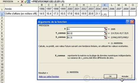 Fonction Excel : PREVISION | Office | Scoop.it