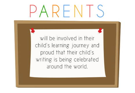 LendMeYourLiteracy - Inspiring Young Writers | Reading and Writing in primary school | Scoop.it