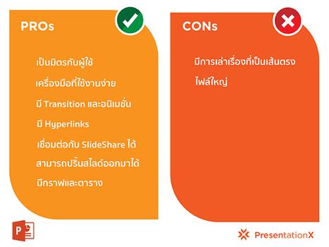 ข้อดีและข้อเสียของ PowerPoint และ Prezi ที่คุณควรรู้ | Convergence & Inforgraphic | Scoop.it