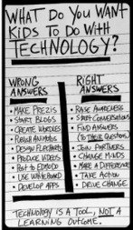 A not so gentle reminder about technology & teaching | teaching | Scoop.it