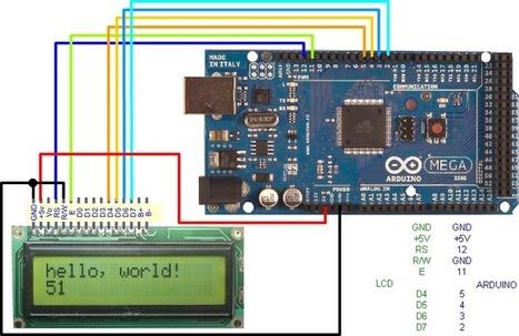 ARRUINO Universidad Laboral de Albacete | Web para el aprendizaje del arduino y desarrollo de proyectos | tecnología industrial | Scoop.it