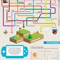 How Video Games Use Education and Learning Elements   Visual.ly   TIC's y Educación   Scoop.it