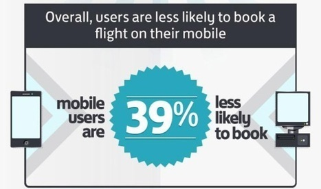 Desktop versus mobile behaviour in travel search [INFOGRAPHIC ... | Mobile User Behavior | Scoop.it