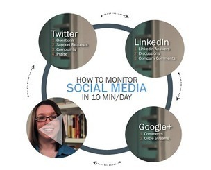 Video Tutorial: How to Monitor Social Media in 10 Minutes A Day via @hubspot | Digital Marketing Fever | Scoop.it