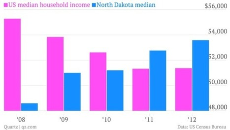 Quit your job, move to North Dakota and start drilling for gas – Quartz | Oil and Gas | Scoop.it