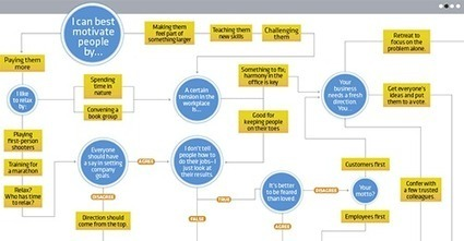 E-Learning Challenge: Decision Map to Branching Scenarios - E-Learning Heroes | eLearning_mLearning | Scoop.it
