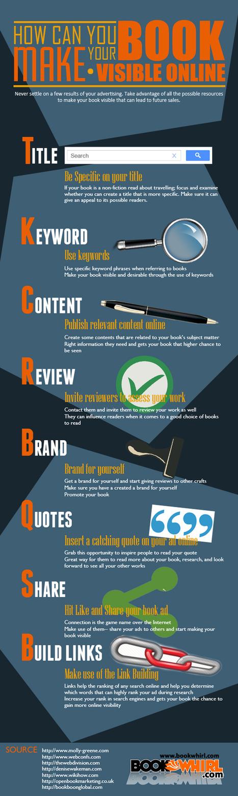 Infografica: come rendere più visibile il tuo eBook online | Come Creare e Pubblicare un eBook | Scoop.it