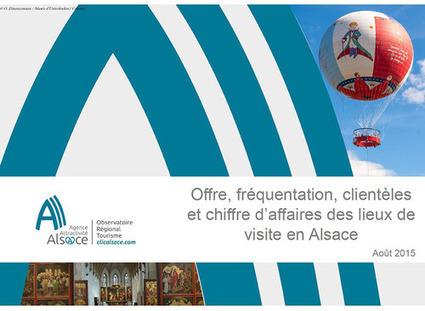 Offre et fréquentation des lieux de visite - Observatoire tourisme - Alsace - ORTA | Le site www.clicalsace.com | Scoop.it
