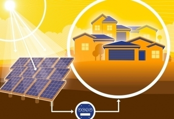 Analysis Shows That Community Solar Is Competitive in the Vast Majority of the US   The Solar Ascent   Scoop.it