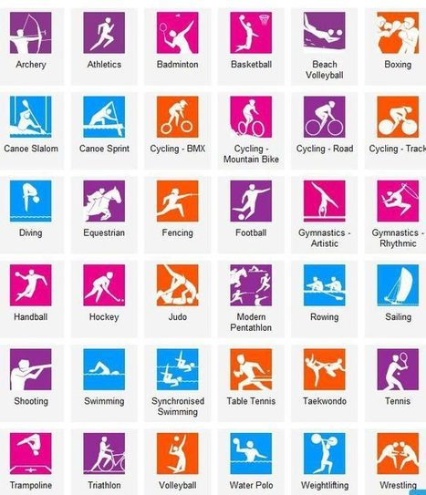 A list of sports with pictures | English vocabulary with Danka | Scoop.it