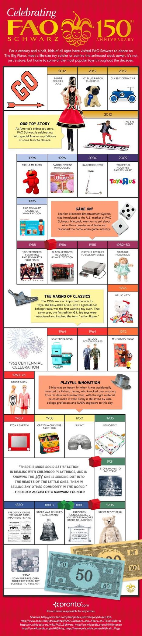 What was your favorite childhood toy? (infographic) | MarketingHits | Scoop.it