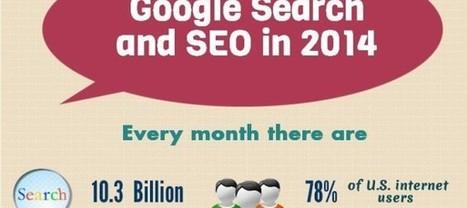 comprendre google et le referencement en 2014 infographie | site web et design | Scoop.it