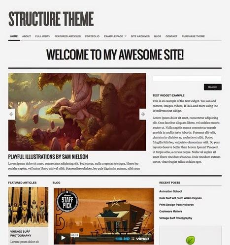 [OFFICIAL] WP Mega Pack Review   WordPress Mega Pack   Scoop.it