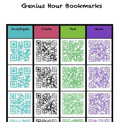 Genius Hour Bookmarks | Education, Technology and a Digital World | Scoop.it