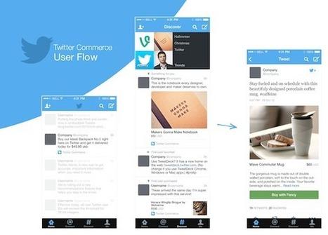 Shopping su Twitter: la partnership con Fancy - SocialMediaLife.it | Marketing_me | Scoop.it