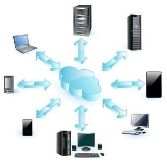 Saas et cloud computing (art sponsorisé) | Le coin des entrepreneurs | Contrôle de gestion & Système d'Information | Scoop.it